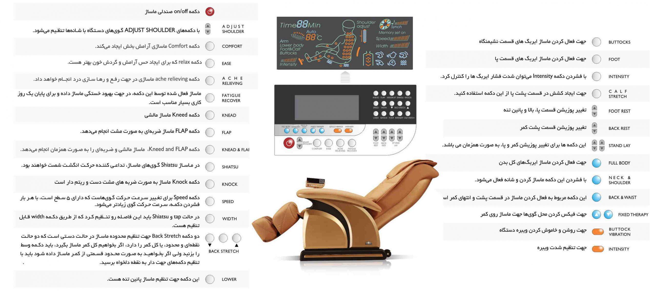 فروش ویژه صندلی ماساژور آی رست iRest A30-6
