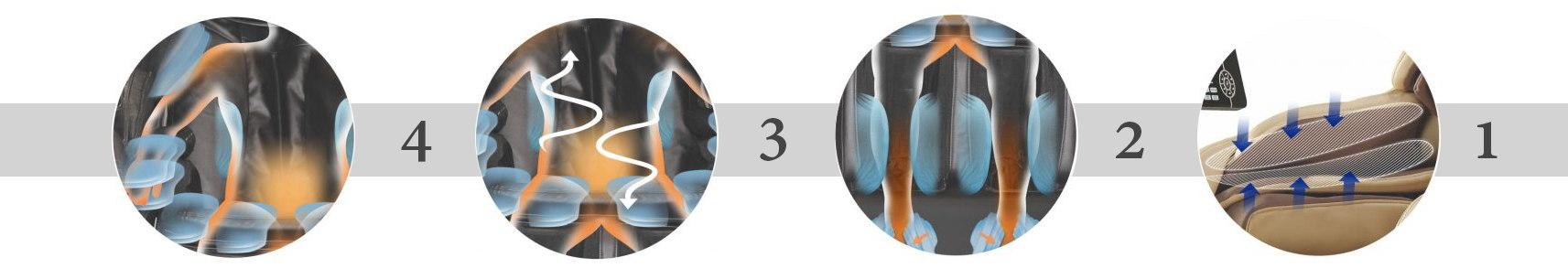 نوع ماساژ مبل ماساژ آی رست SL A90-2